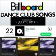 The Cool still rides high at #22 Billboard Dance Club Charts!
